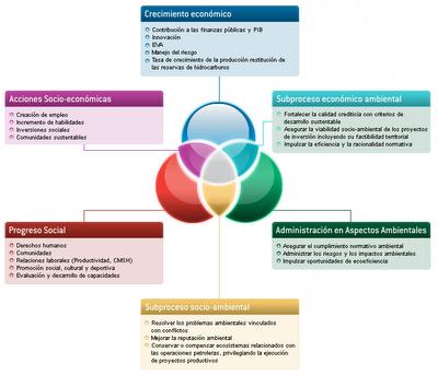 desarrollo_sustentable